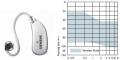 Siemens Cielo Kulak Arkası İşitme Cihazı