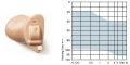 Siemens Nitro Kulak İçi İşitme Cihazı