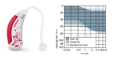 Siemens Life Kulak Arkası İşitme Cihazı